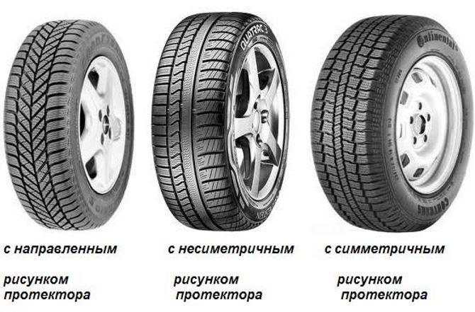 Фото: Различия между рисунком протекторов